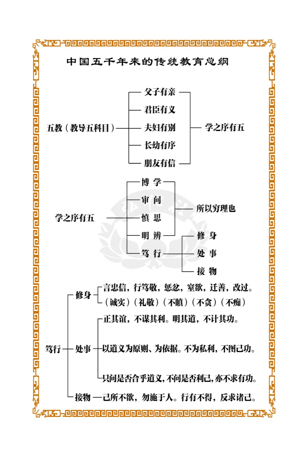 弟子规简说 (9).jpg